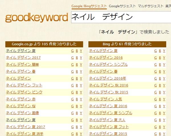 goodkey検索